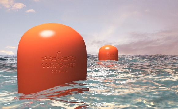 CorPower attracts €6.5m investment for 'pumping heart' wave power technology