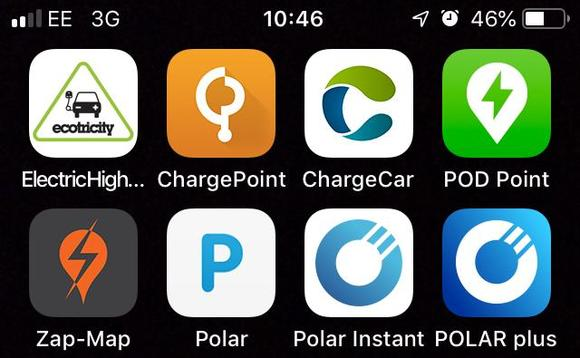 EV drivers currently have to navigate a raft of different charging network operators