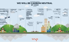 WSP promises to 'practice what we preach' with new carbon neutral goal