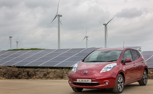 The changing UK energy landscape and the automotive sector