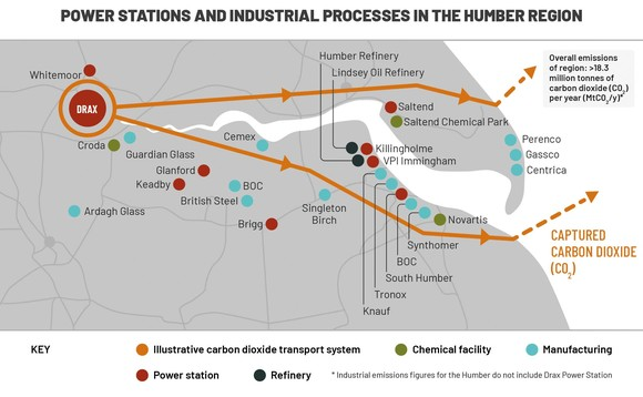 Infographic showing the power stations and industrial processes in the Humber region