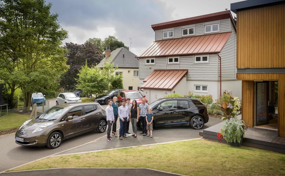 Evolt smart EV chargers to power up local power network trials